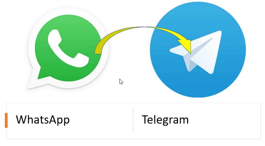 طريقة نقل محادثات الواتساب الي تليجرام